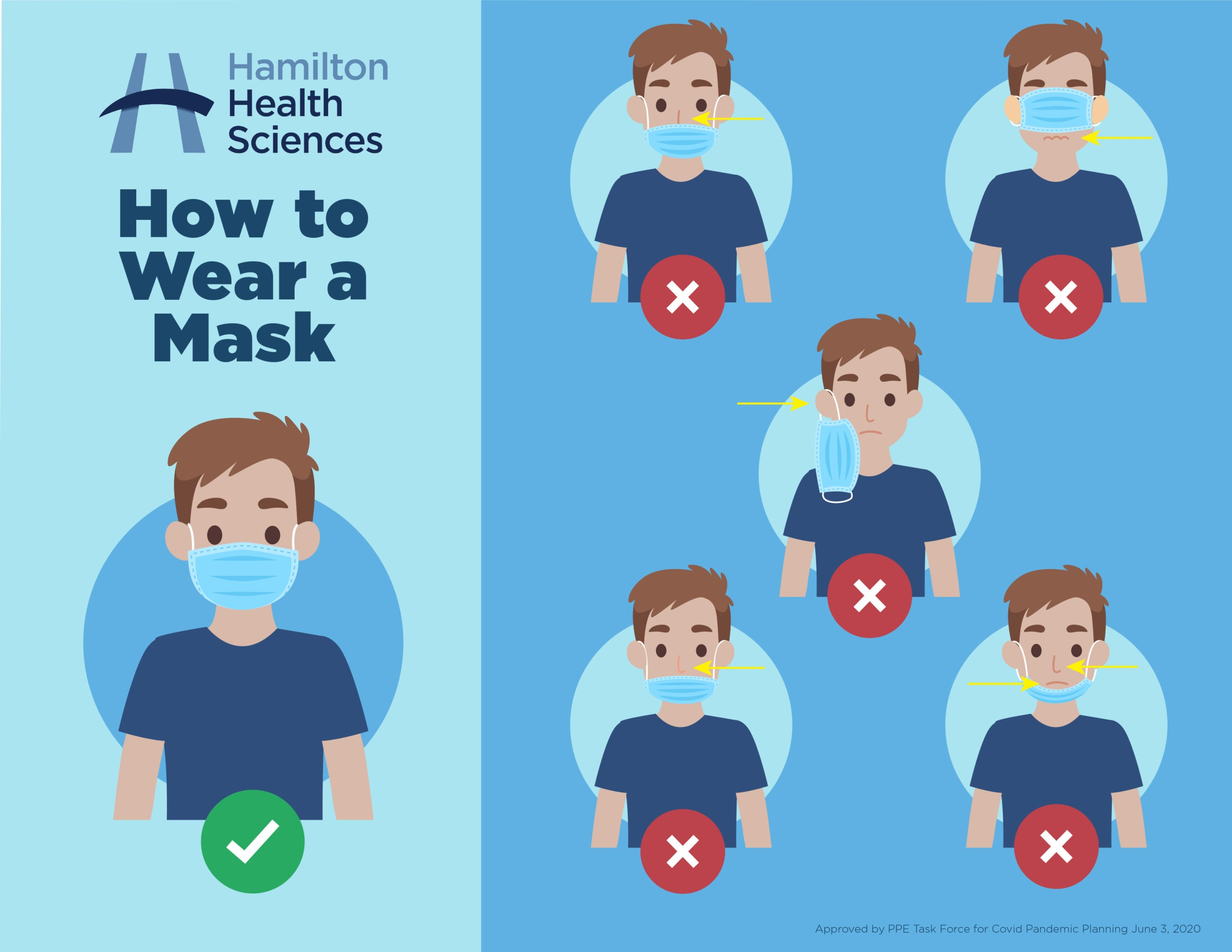 cum sa porti masca corect